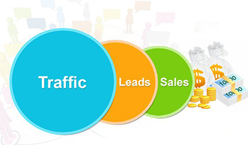 Small Business Blog Tip #5: Turn those Website Visitors into Leads with Pre-Selling Content 1
